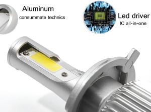 Супер LED H8 в ПТФ из Китая по низкой цене с доставкой
